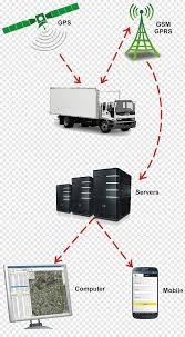 100 Truck Gps System Vehicle Tracking System Telematics GPS Navigation S