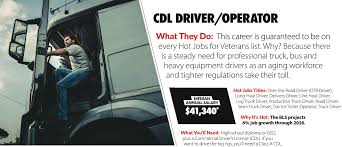 Truck Driving Jobs For Veterans - Get Hired Today - Jobs For ... No Truck Driver Isnt The Most Common Job In Your State Marketwatch Truck Driving Job Transporting Military Vehicles Youtube Driving Jobs For Felons Selfdriving Trucks Timelines And Developments Quarry Haul Driver Delta Companies Inexperienced Jobs Roehljobs Whiting Riding Along With Trash Of Year To See Tg Stegall Trucking Co 2016 Team Or Solo Cdl Now Veteran Cypress Lines Inc Heavy