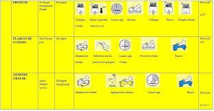 plan cuisine collective untitled document plan de nettoyage cuisine collective hajra me