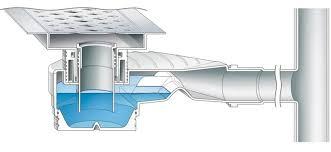 bodenablauf mit mindestens 35 mm sperrwasserhöhe