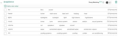 Shed Any Light Synonym by Ibm Watson U0027s Conversation Service Vs Luis Bot Framework To Build