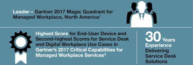 Service Desk Software Requirements by Compucom Service Desk