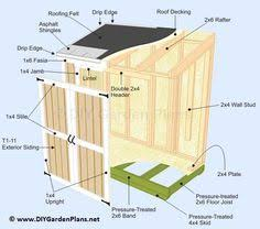 8x12 Storage Shed Blueprints by 8x12 Lean To Shed Plans 01 Floor Foundation Wall Frame сарайчики