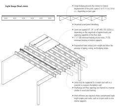 Distance Between Floor Joists by Course Documents Construction Systems I Course