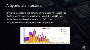 Intel Reveals More About Its Lakefield Stacked CPU, Due To Ship In ... Atomic Quest A Personal Narrative By Arthur Holly Compton Arthur Atom Tickets Review Is It Legit Slickdealsnet Vamsi Kaka On Twitter Agentsaisrinivasaathreya Crossed One More Code Editing Pinegrow Web Editor Studio One 45 Live Plugin Manager Console Menu Advbasic Atom Instrument Control Start With Platformio The Alternative Ide For Arduino Esp8266 Tickets 5 Off Promo Codes List Of 20 Active Codes Payment Details And Coupon Redemption The Sufrfest Chase Pay 7 Off Any Movie Ticket With Doctor Of Credit Ticket Fire Store Coupon Cineplex Buy Get Free Code Parking Sfo Coupons Bharat Ane Nenu Deals Coupons In Usa