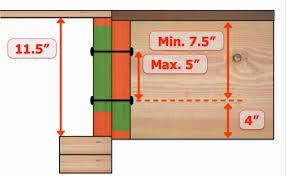 Distance Between Floor Joists On A Deck by 2015 Irc Deck Ledger Bolt Placement Protradecraft