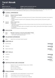 Nursing Student Resume Sample & Guide For New Grad How To Write A Wning Rsum Get Resume Support University Of Houston Formats Find The Best Format Or Outline For You That Will Actually Hired For Writing Curriculum Vitae So If You Want Get 9 To Make On Microsoft Word Proposal Sample Great Penelope Trunk Careers Elegant Atclgrain Quotes Avoid Most Common Mistakes With This Simple 5 Features Good Video Cv Create Successful Vcv Examples Teens Templates Builder Guide Tips Data Science Checker Free Review