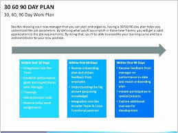 30 60 90 Day Template First Days Plan Rubydesign