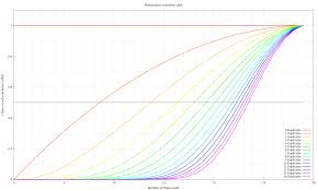 Prophet Velen Deck Loe by Hearthstone Probability Guide Loe Update General Discussion