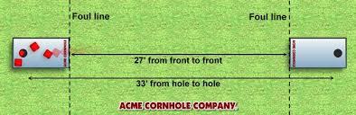 Cornhole Game Rules