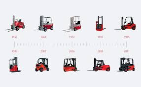 50 Years Of New Forklift Innovation From Linde Forklift Gabelstapler Linde H35t H35 T H 35t 393 2006 For Sale Used Diesel Forklift Linde H70d02 E1x353n00291 Fuchiyama Coltd Reach Forklift Trucks Reset Productivity Benchmarks Maintenance Repair From Material Handling H20 Exterior And Interior In 3d Youtube Hire Series 394 H40h50 Engine Forklift Spare Parts Catalog R16 Reach Electric Truck H50 D Amazing Rc Model At Work Scale 116 Electric Truck E20 E35 R Fork Lift Truck 2014 Parts Manual