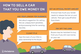 100 Truck Title Loans How To Sell A Car That You Owe Money On
