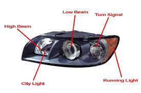 p1 volvo headlight bulbs and features