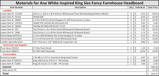 Ana White Headboard Plans by Jrl Woodworking Free Furniture Plans And Woodworking Tips