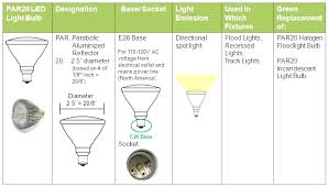 impressive the most recessed light bulb sizes lightings and ls