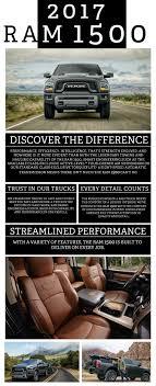 Mason City Chrysler | New Chrysler, Jeep, Dodge, Ram Dealership In ...