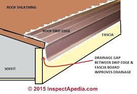 Roof Drip Edge Flashing Installation Details C Vinyl Siding Window