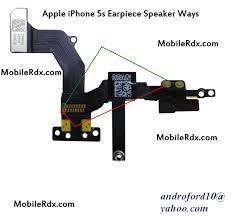 IPhone 5s Earpiece Speaker Solution Ways MOBILE KHMER
