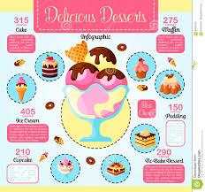 Desserts Cakes Calories Vector Infographics Stock