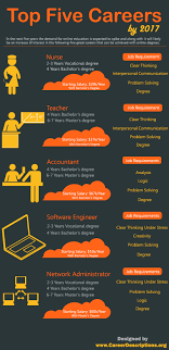 Sharing Information About Careers With Infographics ... Best Interactive Resume Builder Mobirise Free Mobile Website October 2019 Page 3 English Alive 42 Ideas Resume Creator For Highschool Students All About Online Builder Project Report Critique Pdf Sharing Information About Careers With Infographics Me Engineer Bartender Cover Letter Examples Pre Written Media Best Cover Letter Writing College Legal Create Unique By Email Does Microsoft Word Have Current What To Put Skills On A Fresh 25 New Machine Operator Example Livecareer Federal
