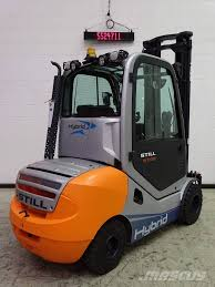 Still -rx70-35-hybrid - Diesel Forklifts, Year Of Manufacture: 2013 ... How Much Is A Chevy Silverado 2013 Chevrolet 1500 Hybrid Erev Truck Archives Gmvolt Volt Electric Car Site Still Rx7035hybrid Diesel Forklifts Year Of Manufacture 32014 Ford F150 Recalled To Fix Brake Fluid Leak 271000 Small Trucks New Review Auto Informations 2019 Yukon Unique Suv Gm Brings Back Gmc Sierra Hybrid Pickups Driving Honda Ridgeline Allpurpose Pickup Truck Trucks Carguideblog Top Elegant 20 Toyota Price And Release Date 2014 Gas Mileage Vs Ram Whos Best Future Cars Model Mitsubhis Next