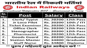 Indian Railway Recruitment 2018 | Latest Sarkari Naukri | Government ... Truck Stop Pilot Locations Flying J Lays Off 50 At Knoxville Cporate Headquarters The Stops Here News Santa Fe Reporter Management Jobs Indian Railways What Is The Salary Of Assistant Loco Top 10 That Could Kill You A Big Problem For Trucks That Just Keeps Getting Bigger Njcom Loves Travel Planning 11m Truck Plaza Jobs Greensboro Former Trainee Told To Get Your Mind Comfortable Dangerous Pay Well Care Technology Maintenance Council Annual Labor Day Orange Countys Toughest And People Who Do Them
