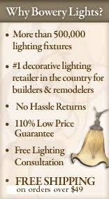 Bowery Lighting Affordable Quality Lighting