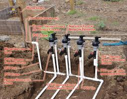 Garden Irrigation System Design 1000 Ideas About Irrigation Valve ... Sprinkler Systems Diy Good Home Design Gallery And The 25 Best Irrigation Ideas On Pinterest Irrigation System 2013 Veg Box Youtube Drip Basics Make Choosing An System Hgtv Self Watering Square Foot Garden Diy How To An At Golf Course Wedotanks And Tom Farley Land Best Designing A Basic Pvc For Peenmediacom Info Source Big Freeze 5 Things To Think About Before