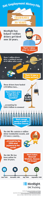 100 Dac Report For Truck Drivers DAC Employment History File Infographic Did You Know That