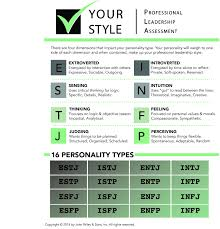 Lovely 4 Letter Personality Test