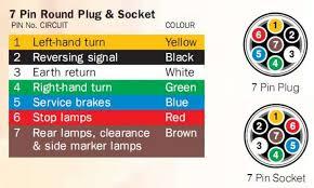 Lamp Wiring Kit Australia by 3 Pin Socket Wiring Diagram Wiring Diagram Schemes