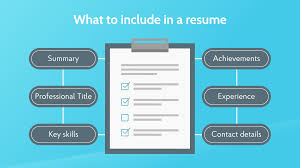 What To Put On A Resume [in 2019] 1213 What To Put On College Resume Tablhreetencom Things To Put In A Resume Euronaidnl 19 Awesome Good On Unitscardcom What Include Unusual Your Covering Letter Forb Cover Of And Cv 13 Moments Rember From Information Worksheet Station 99 Key Skills For A Best List Of Examples All Types Jobs Awards 36567 Westtexasrerdollzcom For In 2019 100 Infographic