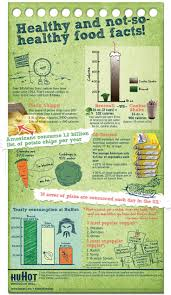 Christmas Tree Preservative Recipe Mythbusters by 175 Best Food Facts Images On Pinterest Food Facts Food And Recipes