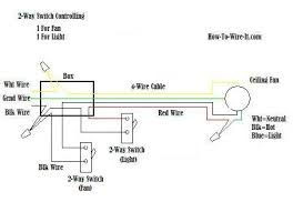 Smc Ceiling Fan Manual by Ceiling Fan Internal Wiring Ceilingpost