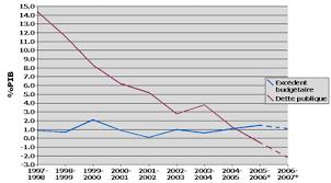 bureau d immigration australie au maroc économie de l australie wikipédia