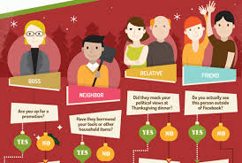 Kenova Pumpkin House 2016 by This Flowchart Will Help You Narrow Down Your Holiday Card List