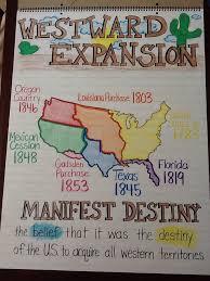 Best History Classroom Ideas On Pinterest Teaching