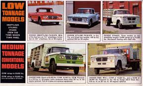 Directory Index: ChryslerTrucksVans/1963_Trucks_and_Vans ... Classic Trucks Revealed 1963 Dodge Power Wagon The Fast Lane Truck Truck Lineup Pinterest Trucks Biggest D100 Cummins Cversion Youtube Hemmings Find Of The Day D500 Daily W200 Quickcarshots Hd Car Shipping Rates Services Pickup Dart Streetlegal Factory Experimental Replica Hot Ram Rebel Trx Concept Tempe Other Pickups Town Dealer