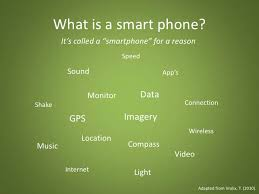 Are you Smart Phone savvy