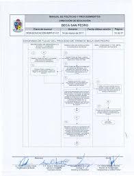 Secretaría De Investigación Y Estudios Avanzados