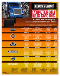 DSU Is Now A Dealer For TSM! Peterbilt Custom Page Two Dsu Gmc Inc Portland Oregon Special Camion Materiaux Materiaalwagen Cgdsu Youtube Oregontruck Hash Tags Deskgram Super Rod On Twitter Spot To Win If You See Our Truckcar Out Dsu Gmclrs Architects Lrs Dsuportland Competitors Revenue And Employees Owler Company Profile 389 2015 Truck Function In Junction Aaronk Flickr Indsutrialwastetruck1 Tomlinson Group Staff Basin Vintage Trucks License Plate Frame Embossed Holder Trucking Jobs In Best Image Kusaboshicom