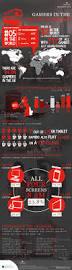 Earthbound Halloween Hack Final Boss by 61 Best Geek Infographics Images On Pinterest Infographics