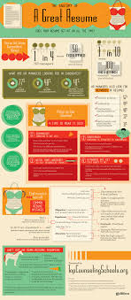 What Makes A Great Resume - Infographics | Graphs.net This Is What A Perfect Resume Looks Like Lifehacker Australia Ive Been Perfecting Rsums For 15 Years Heres The Best Tips To Write A Cover Letter Make Good Resume College Template High School Students 20 Makes Great Infographics Graphsnet 7 Marketing Specialist Samples Expert Tips And Fding Ghostwriter Where Buy Custom Essay Papers 039 Ideas Accounting Finance Cover Letter Examples Creating Cv The Oscillation Band How Write Cosmetology Included Medical Assistant