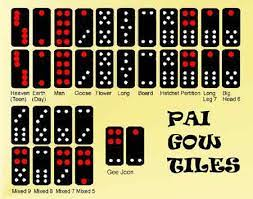 The Hand Rankings in Pai Gow Game