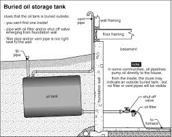 Buried Oil Tanks Be A Tree The Natural Burial Guide For Turning Yourself Into 7 Times People Found Money In Bizarre Places Miley Cyrus On Hannah Montana Shes Buried My Backyard Upicom Fourhen House With Standing Room Backyard Chickens Rustic Backyard Inspired By Restoration Hdwarethe Art Of Doing Stuff Hugelkultur At Snarky Acres The Gardener Dadlete Backyard Basketball Captains Logtales From Poop Deck How To Care Wild Rabbit Nest 5 Steps Pictures Mystery Solved Remains Girl Forgotten Casket Was Daughter Buried Oil Tanks 11alivecom New Legislation Could Put Teeth Trash Pit Tropical Gardening York City A Quick Look