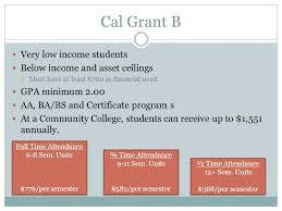 for beginning cal grant administrators ppt download