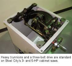 Best Grizzly Cabinet Saw by Table Saw Opinions Requested Woodworking Talk Woodworkers Forum