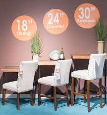 Comparison Of Standard Dining Chair Counter Stool And Bar