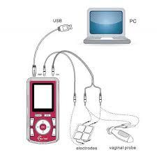 Pelvic Floor Biofeedback Equipment by Nu Tek Maxi Plus1 Emg Win Health Medical Ltd
