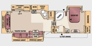 Jayco Designer 5th Wheel Floor Plans by 2009 Jayco Designer Fifth Wheel Series M 36 Rlts Specs And